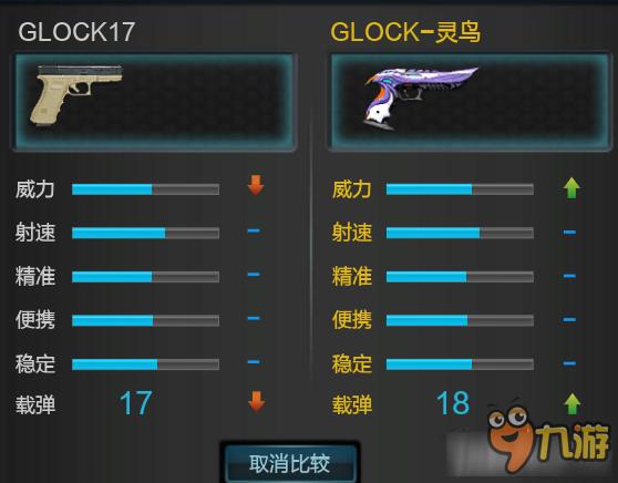 《逆战》百鸟武器与主流武器对比性能优劣