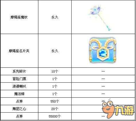 QQ炫舞永久星座礼盒摩羯座运势限时上架天蝎座属鼠的期限女人图片