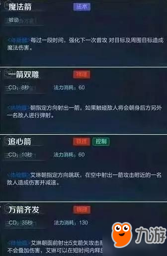 王者荣耀s9赛季重做英雄:后羿 露娜 干将莫邪 亚瑟 艾琳