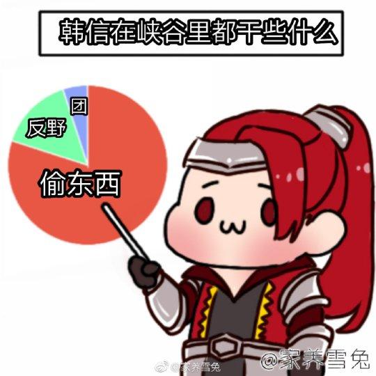 貂蝉到底喜欢吕布还是赵云?韩信除了偷塔还能做什么?