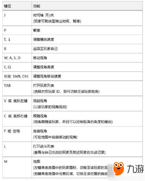 绝地求生pc1.0新版键位一览 pc1.0正式版操作键位表