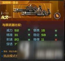 cf手游现版本三大武器大盘点