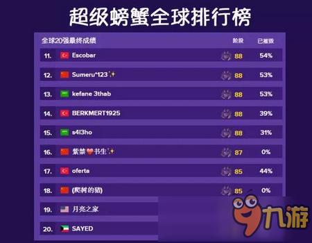 《海岛奇兵》超级螃蟹全球排行榜冠军揭秘