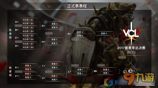 虚荣中国社区联赛(2017春季)报名开启!