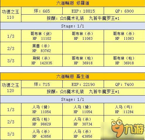 命运冠位指定fgo星之三藏活动挑战本敌人配置
