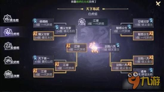 九阴真经3D天下布武ios服 总决赛结果出炉