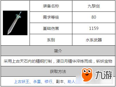 问道手游九黎剑属性 80级水系武器获取方法