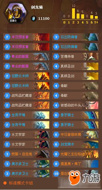 《炉石传说》囚徒剑龙骑卡组介绍