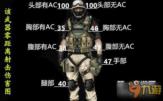 cf手枪蟒蛇天鹰价格cf点及武器对比分析