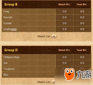 同时,还公布了春季赛的小组分组,如下图: 安卓版下载苹果版暂无下载
