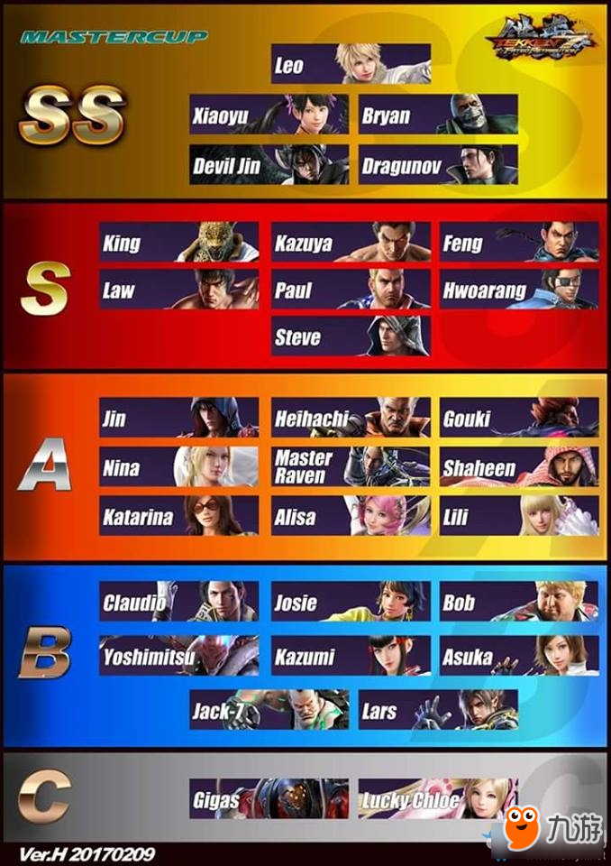 铁拳7哪个人物厉害 铁拳7人物实力排名一览
