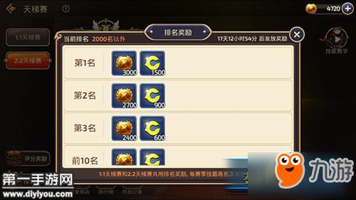 龍之谷手遊2v2新天梯玩法規則及獎勵