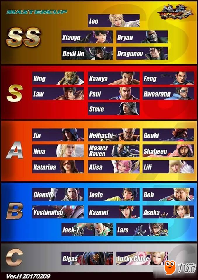 铁拳7哪个人物实力强 铁拳7人物实力排行表一览