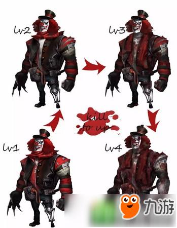 第五人格小丑怎么样 第5人格小丑能力解析