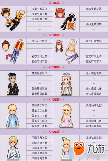 《QQ飞车》点券特卖盛夏送惊喜 人气服饰五连发!