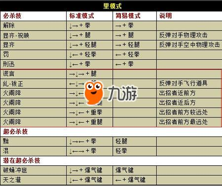 拳皇wing1.9出招表_拳皇xii68人_拳皇2006免安裝