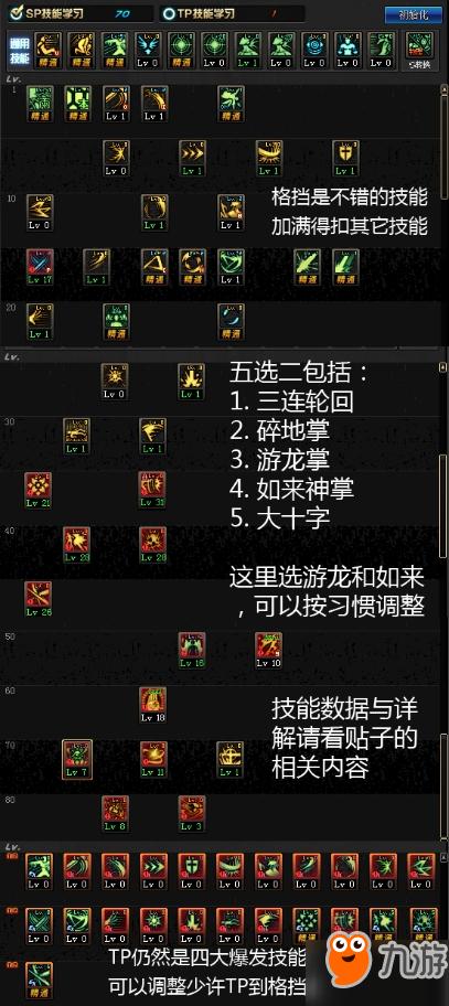 DNF起源版本剑豪怎么加点 起源版本剑帝最新加点攻略方案