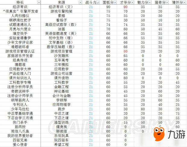 中国式家长选秀获胜方法 中国式家长选秀怎么赢