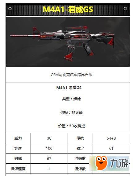 CF手游M4A1-君威GS枪械属性介绍 一次跨领域的合作武器