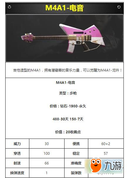 CF手游M4A1-电音枪械属性介绍 M4A1-电音好用吗