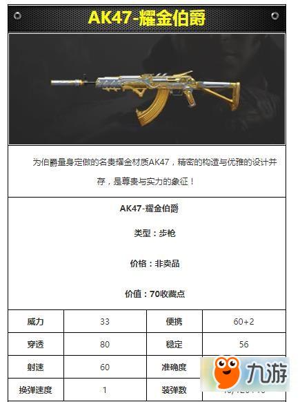CF手游AK47-耀金伯爵枪械属性图文介绍 AK47-耀金伯爵好用吗