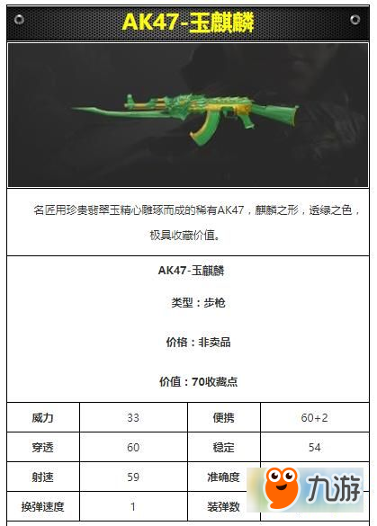 CF手游AK47-玉麒麟枪械属性图文介绍 AK47-玉麒麟制作故事分享