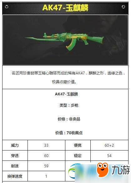 CF手游AK47-玉麒麟好用吗 AK47-玉麒麟枪械属性介绍