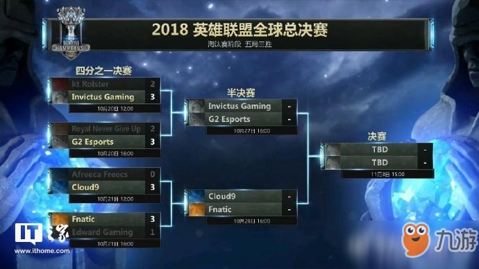《LOL》S8总决赛半决赛10月28日赛程 C9 vs FNC直播地址