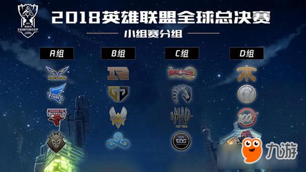 2018英雄联盟全球总决赛小组赛即将开战 中国三支战队有望全部出线