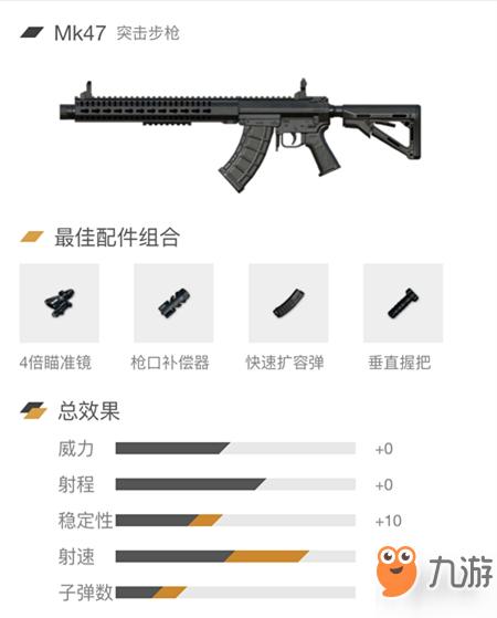《和平精英》MK47深度解析:堪比狙击枪的突击步枪