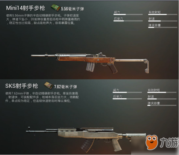 刺鏖疆场5.56mm和7.62mm子弹哪个速度更快