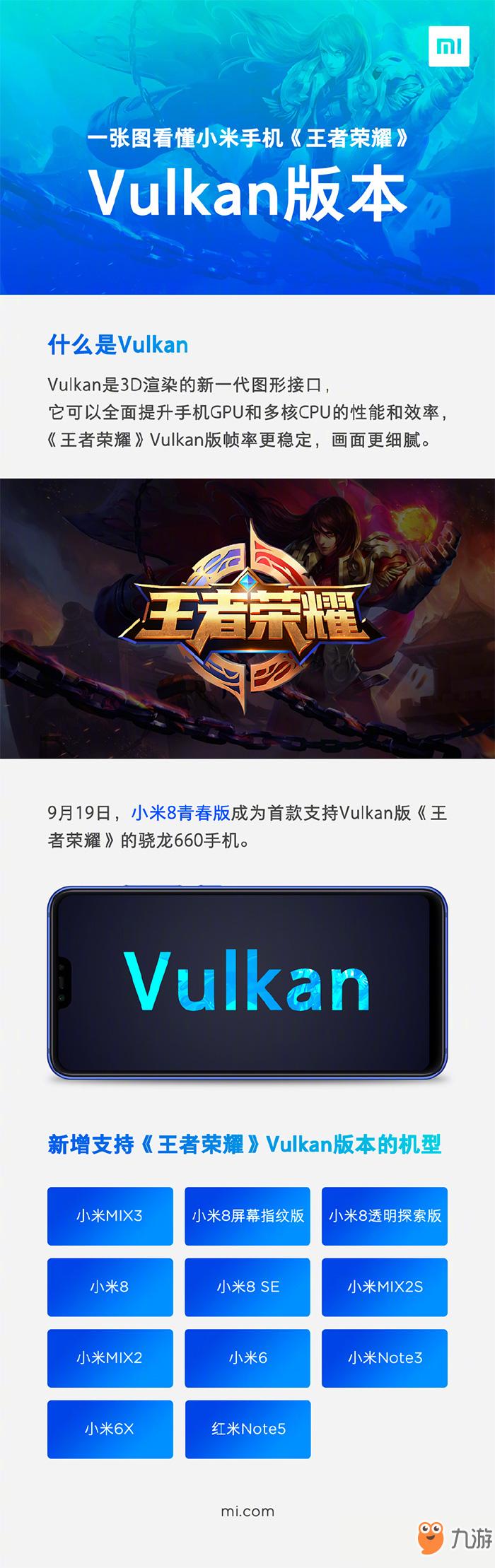 Vulkan版王者荣耀上线:CPU负载减少30% 小米12款手机支持