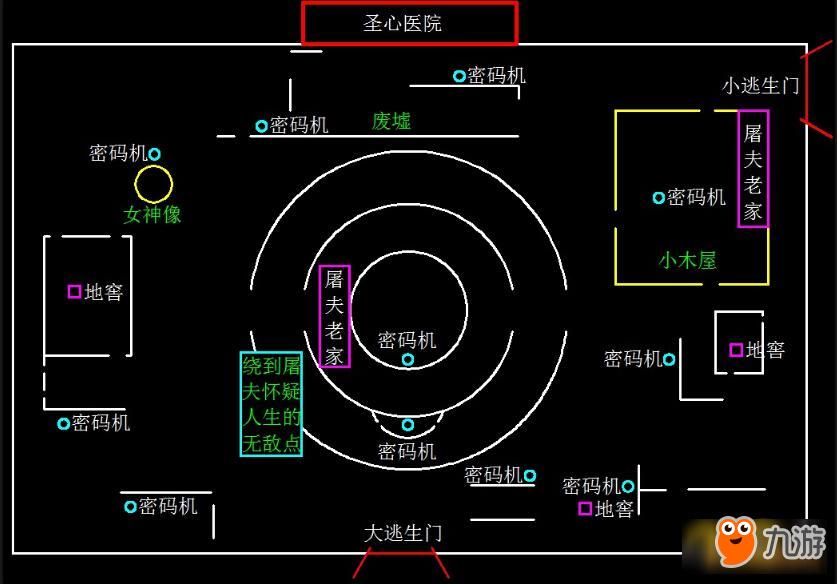 第五人格军工厂分布图