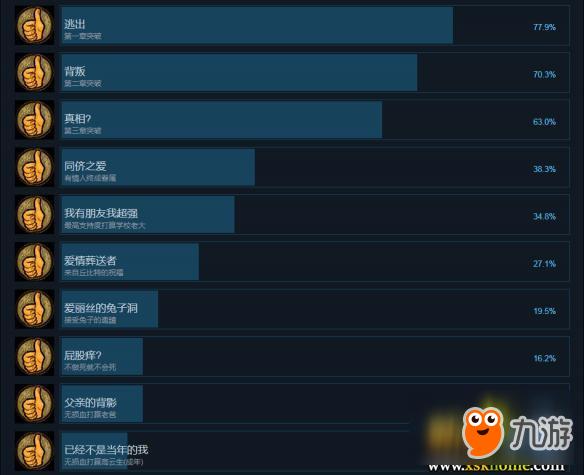 《荧幕判官》中文成就列表一览 全成就达成条件汇总