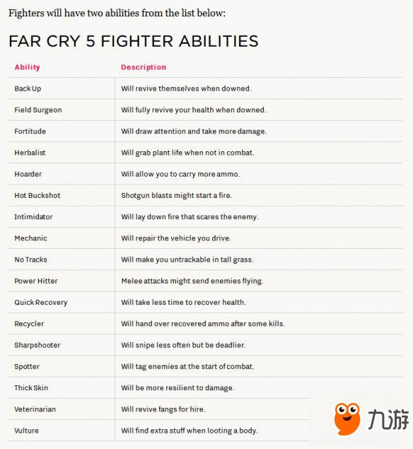 《孤島驚魂5》全戰士技能中英對照一覽 戰士有哪些技能?