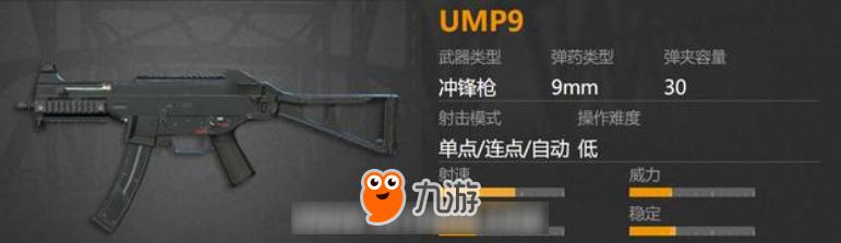 绝地求生:游戏中被称为步枪最强替代品,UMP9冲锋枪到底强在哪?