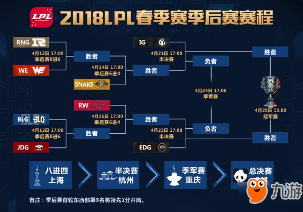 lol2018lpl春季赛季后赛赛程一览 lpl2018季后赛开启时间