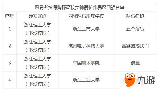《决战!平安京》全国高校联赛杭州决赛将启