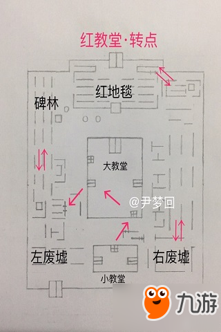 第五人格军工厂圣心医院红教堂转点地图攻略汇总
