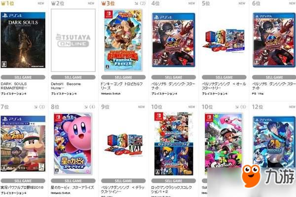 日本上周游戏畅销榜 《黑暗之魂:重制版》荣登榜首