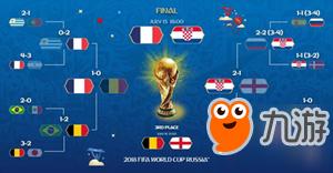 世界杯决赛看格里兹曼《足球梦之队2018》C位上线