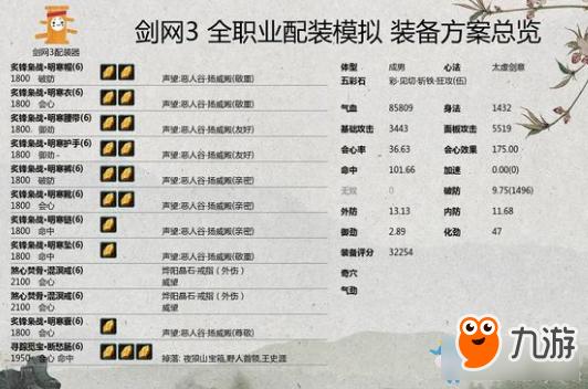 《剑网3》世外蓬莱PVP剑纯怎么配装 PVP剑纯配装攻略分享