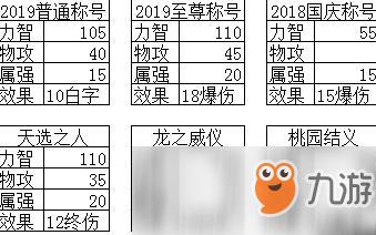 2019搜索排行_查询已开通 2019山西农信社成绩及排名查询