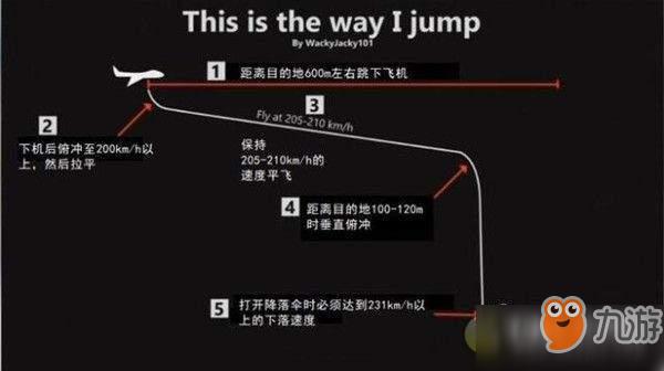 《绝地求生》新跳伞怎么快速落地 新跳伞落地方法指南