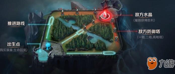 英雄联盟手游地图和王者荣耀有什么不同 游戏地图内容介绍
