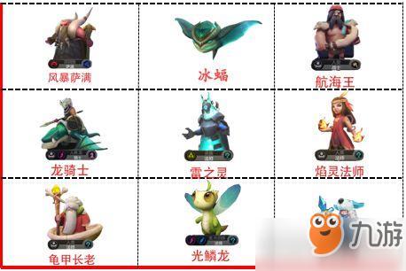 多多自走棋龙法流阵容详解