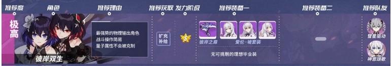 崩坏3女武神排名2020 最强女武神天梯图