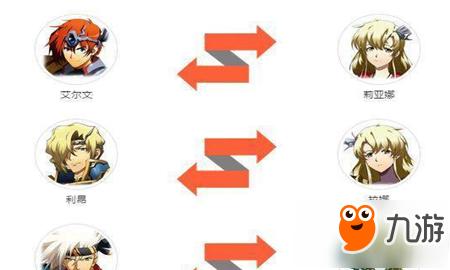梦幻模拟战CP点怎么得 梦幻模拟战CP点获得攻略