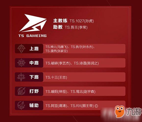《王者荣耀》2019年KPL春季赛名单公布