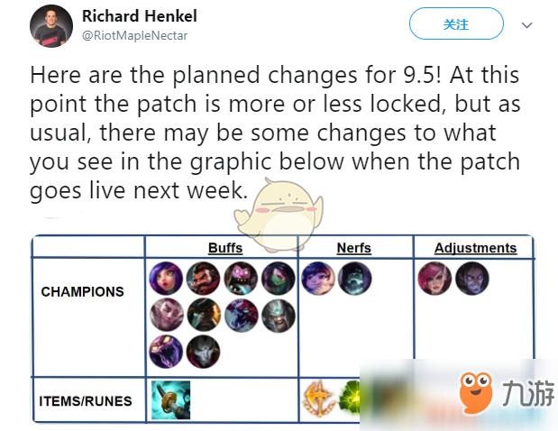 《LOL》9.5版本改动了什么 9.5版本改动介绍